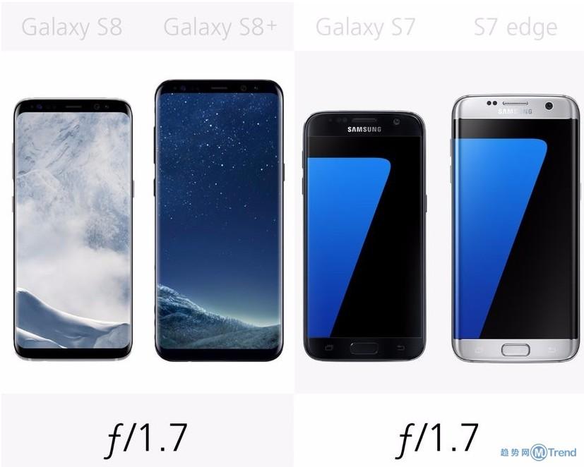 快来看最全面的PK  三星S8/S8+/S7/S7 edge对比