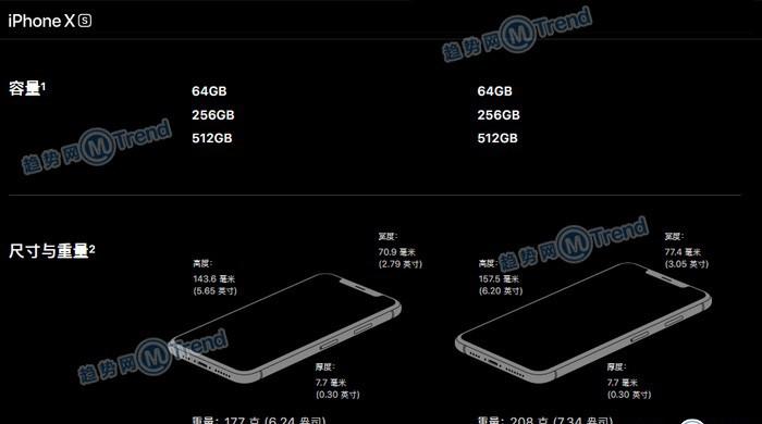 iPhoneXSMax XR 8P 7Plus 6sP区别对比:买哪款好看参数