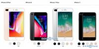 iPhone8 8Plus 苹果7 7Plus哪个好区别图:简明图表比较