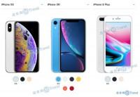 iPhoneXR XS 苹果8P谁更好用?全面对比图:最大差别在哪